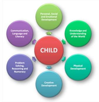 preschool_chart4